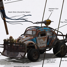 Wasteland Warriors - Angry Bug - STANDALONE - Extended License image 2
