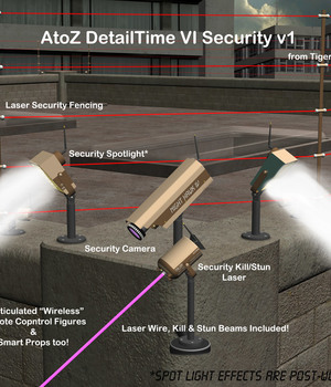 AtoZ DetailTime VI Security v1 Legacy Discounted Content AtoZ
