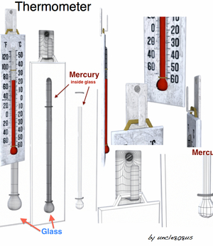 Thermometer Legacy Discounted Content uncle808us