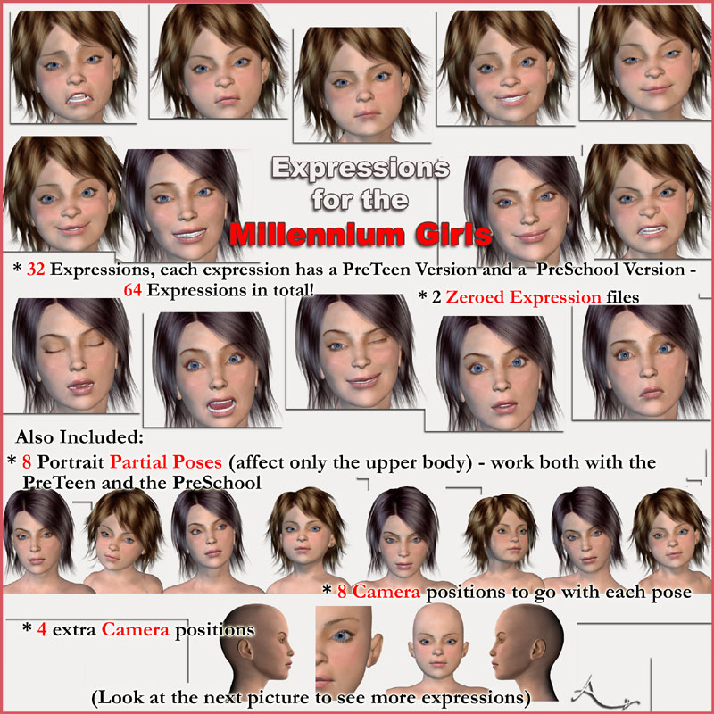 Expressions for the MilGirls