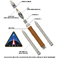 Ares Rockets (for Poser) image 1