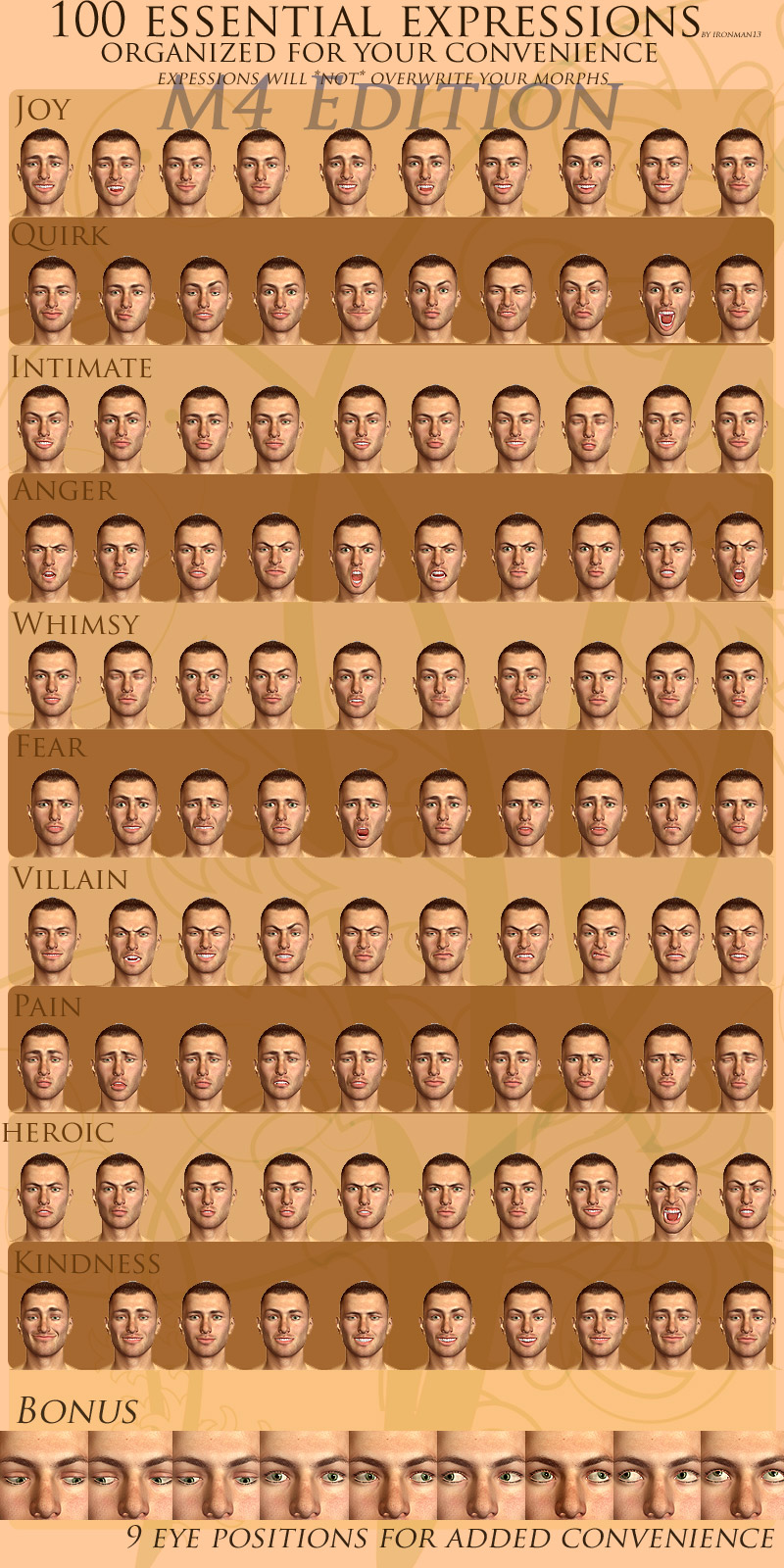 100 Essential Expressions by Ironman13: M4 Edition